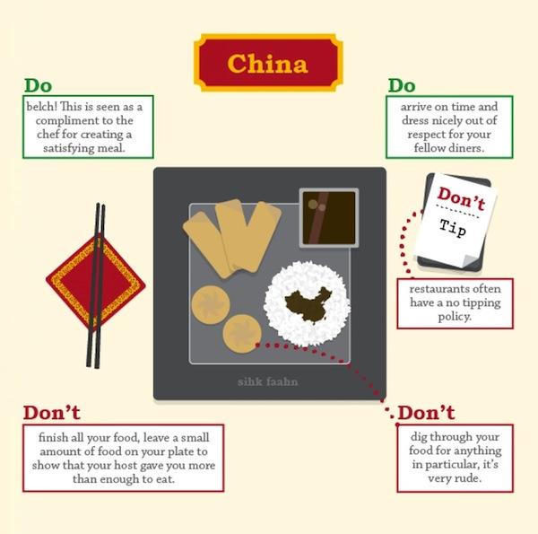 China Dining Etiquette