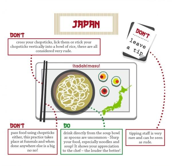 Japan Dining Etiquette